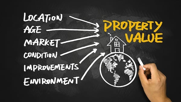 What Is A Comparative Market Analysis  Home Selling